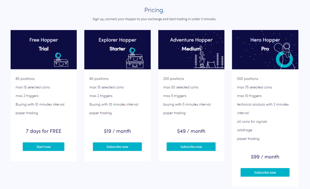 Cryptohopper pricing