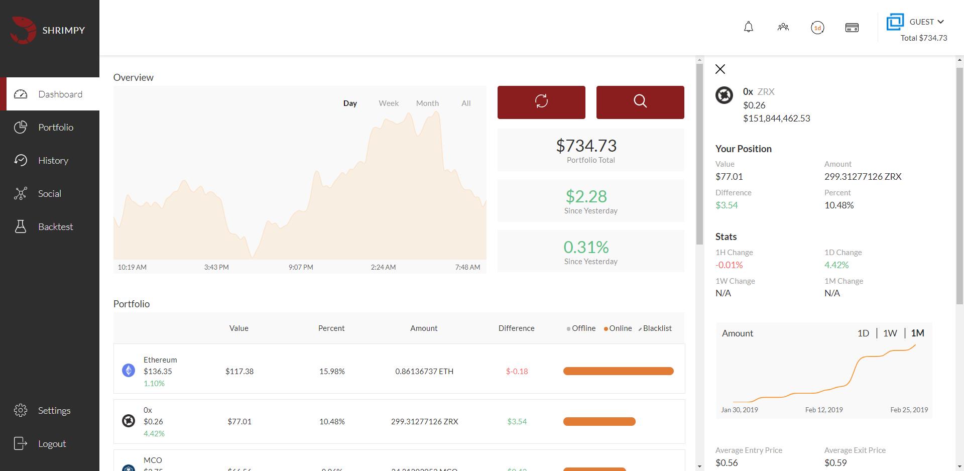 Shrimpy io Trading Bot Review - Bitcoin Trading Bots