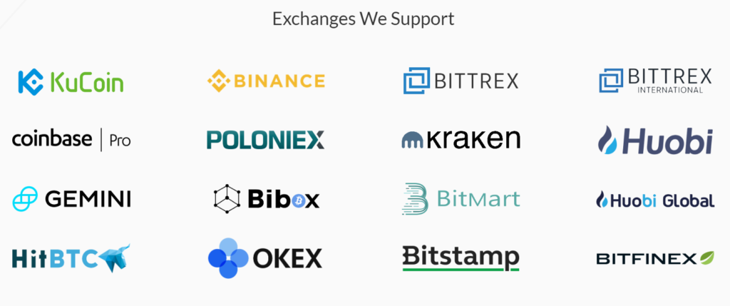 Shrimpy Supported exchanges