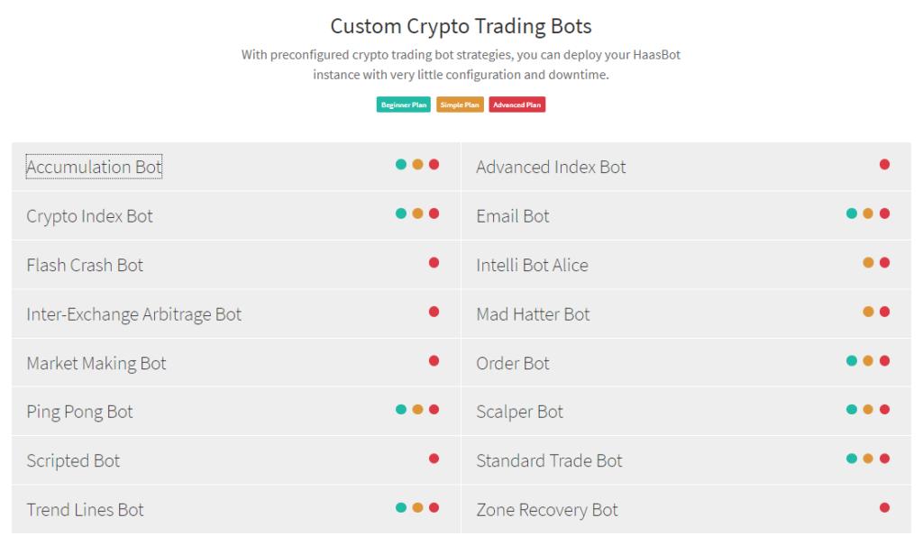 Haasonline Custom Trading Bots
