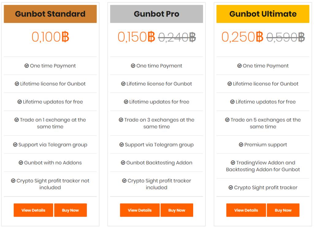 Gunbot Pricing